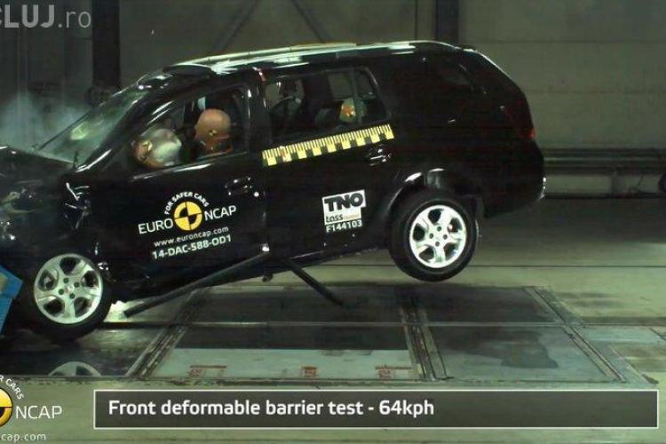 Dacia Logan MCV a obținut numai 3 stele la testele EuroNCAP - FOTO